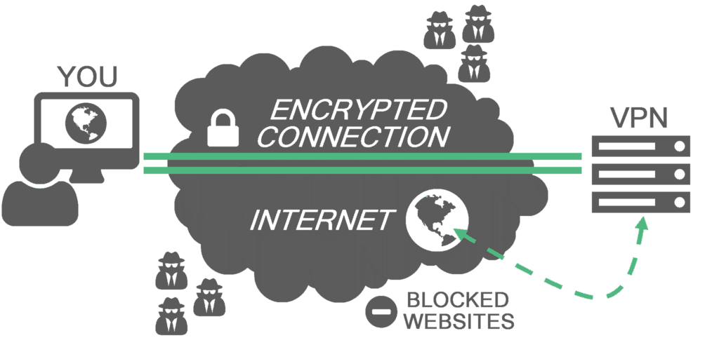 VPN_explained_transparent_grey